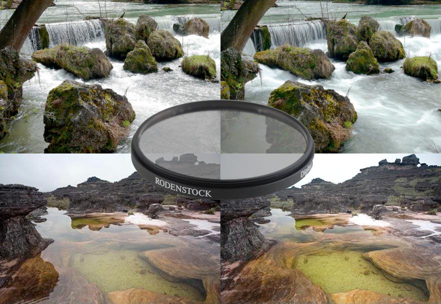 Perfekte Werkzeuge zum Fotografieren: